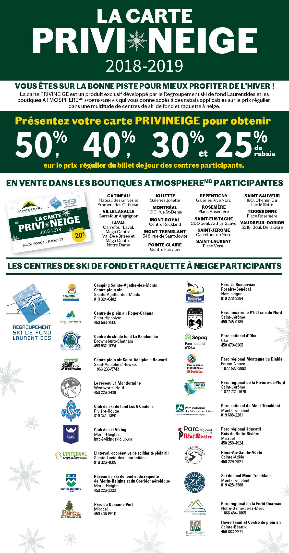 carte privi-neige 2018-2019